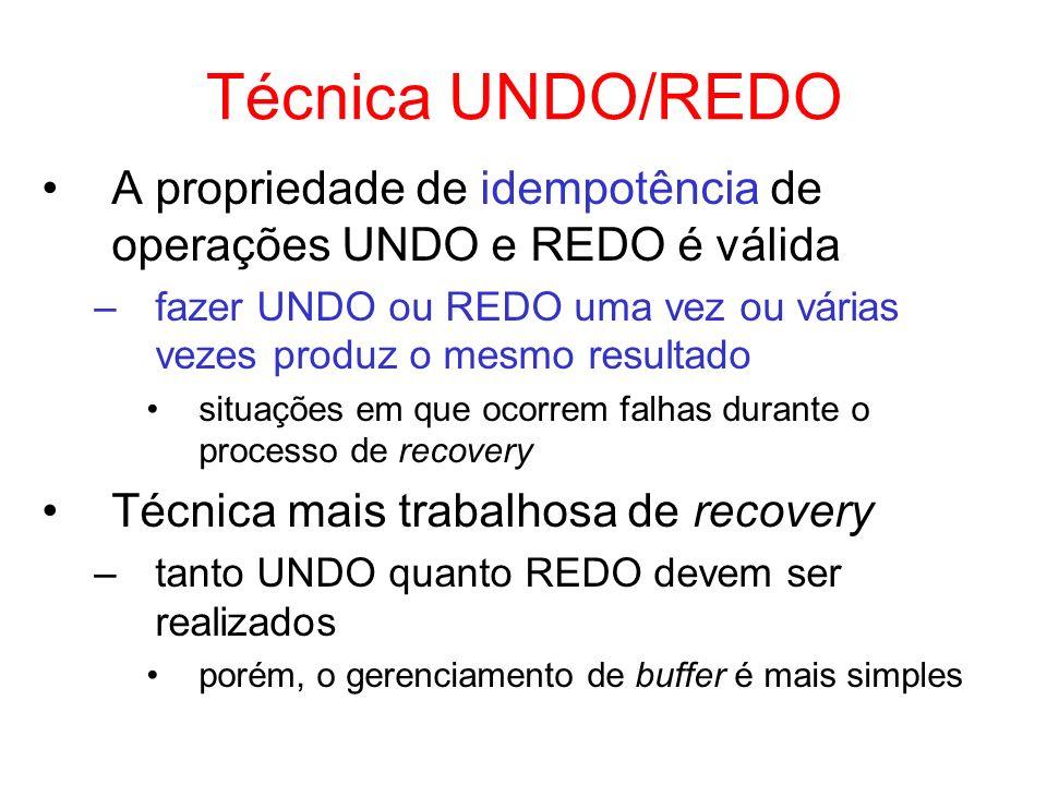 Técnica UNDO/REDO A propriedade de idempotência de operações UNDO e REDO é válida –fazer UNDO ou REDO uma vez ou várias vezes produz o mesmo resultado