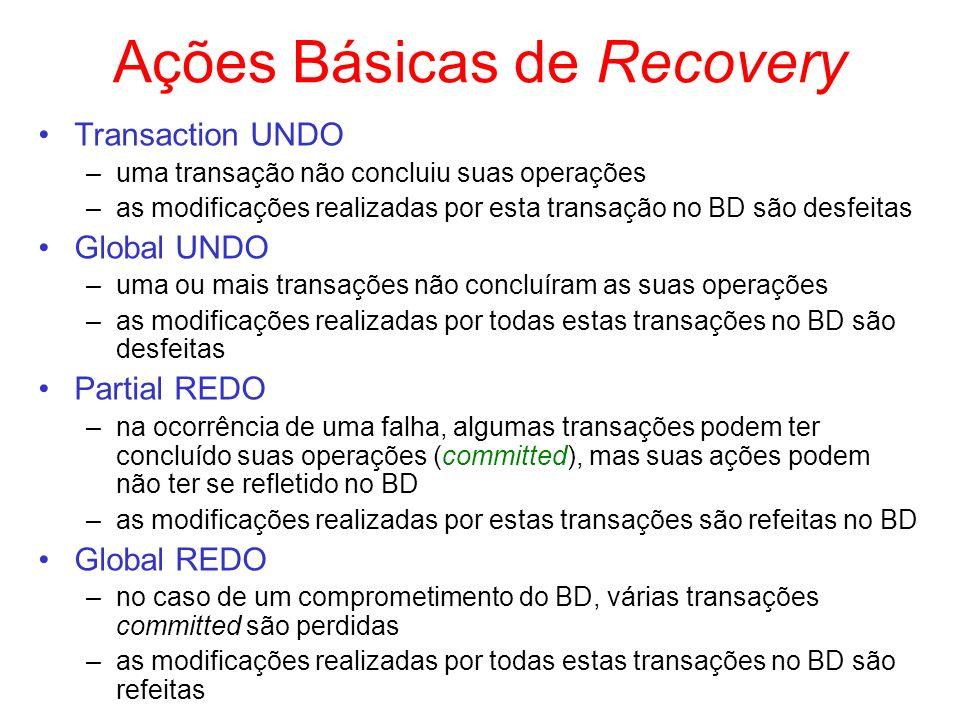 Ações Básicas de Recovery Transaction UNDO –uma transação não concluiu suas operações –as modificações realizadas por esta transação no BD são desfeit