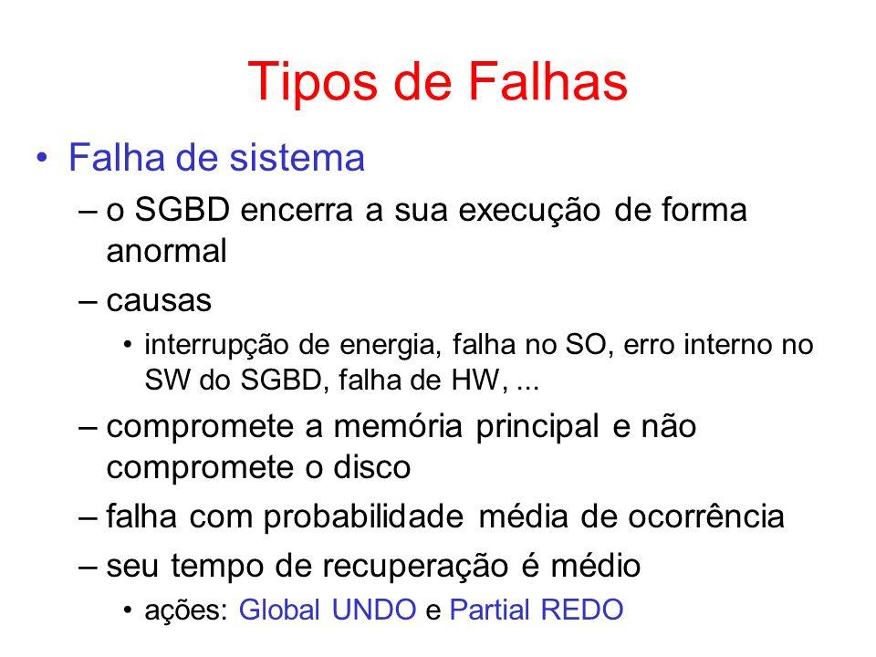 Tipos de Falhas Falha de sistema –o SGBD encerra a sua execução de forma anormal –causas interrupção de energia, falha no SO, erro interno no SW do SG