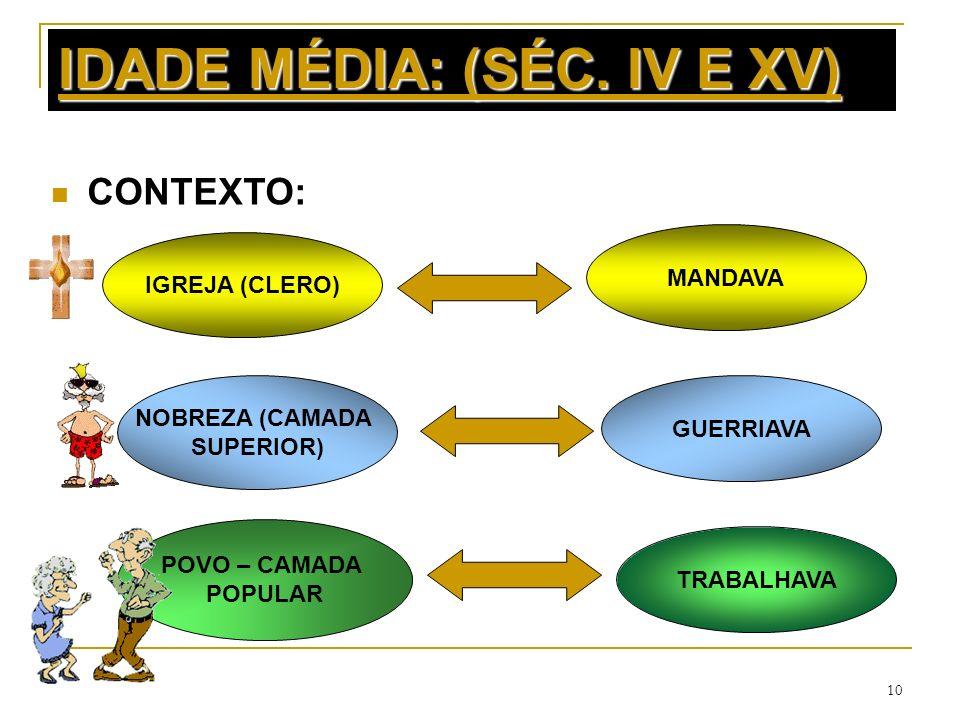 10 IDADE MÉDIA: (SÉC. IV E XV) CONTEXTO: IGREJA (CLERO) NOBREZA (CAMADA SUPERIOR) POVO – CAMADA POPULAR MANDAVA GUERRIAVA TRABALHAVA