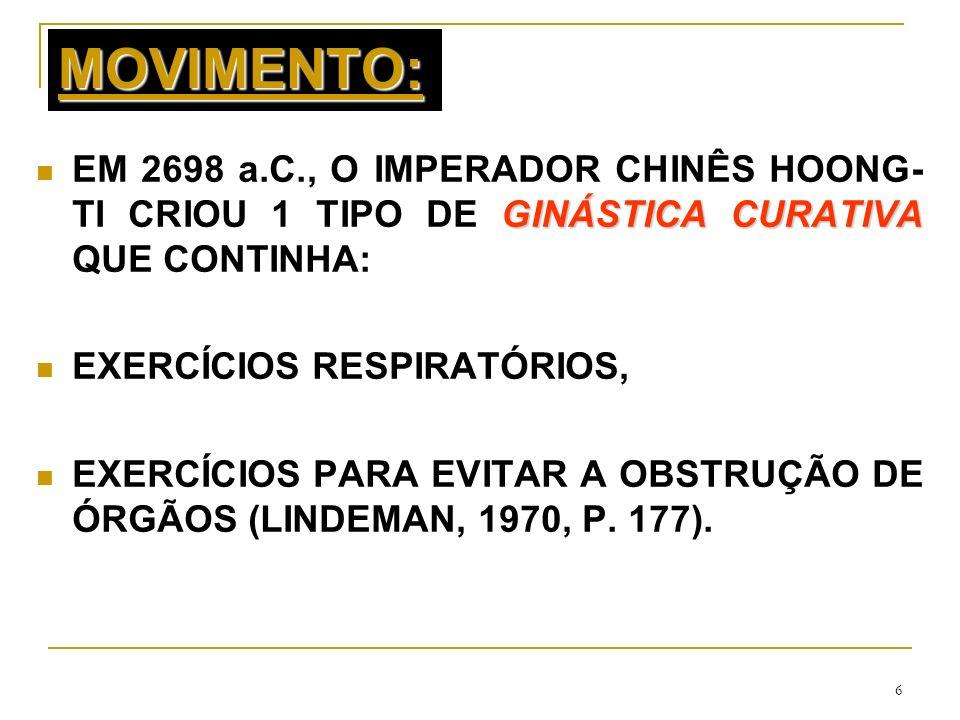 6 MOVIMENTO: GINÁSTICA CURATIVA EM 2698 a.C., O IMPERADOR CHINÊS HOONG- TI CRIOU 1 TIPO DE GINÁSTICA CURATIVA QUE CONTINHA: EXERCÍCIOS RESPIRATÓRIOS,