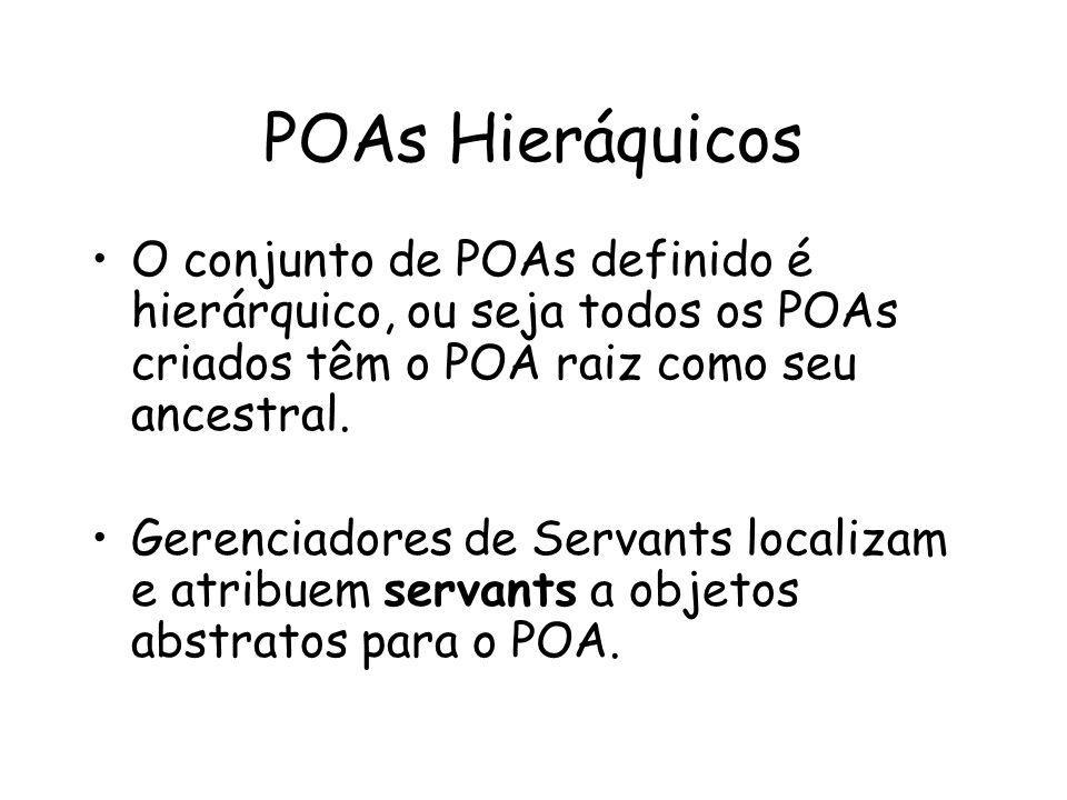 POAs Hieráquicos O conjunto de POAs definido é hierárquico, ou seja todos os POAs criados têm o POA raiz como seu ancestral.