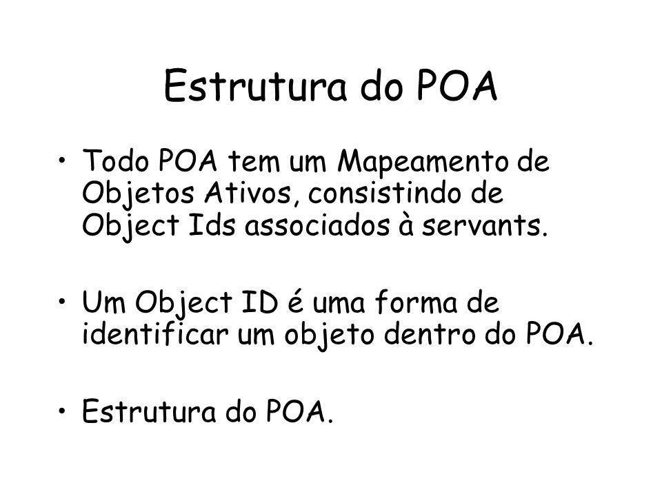 Estrutura do POA Todo POA tem um Mapeamento de Objetos Ativos, consistindo de Object Ids associados à servants.