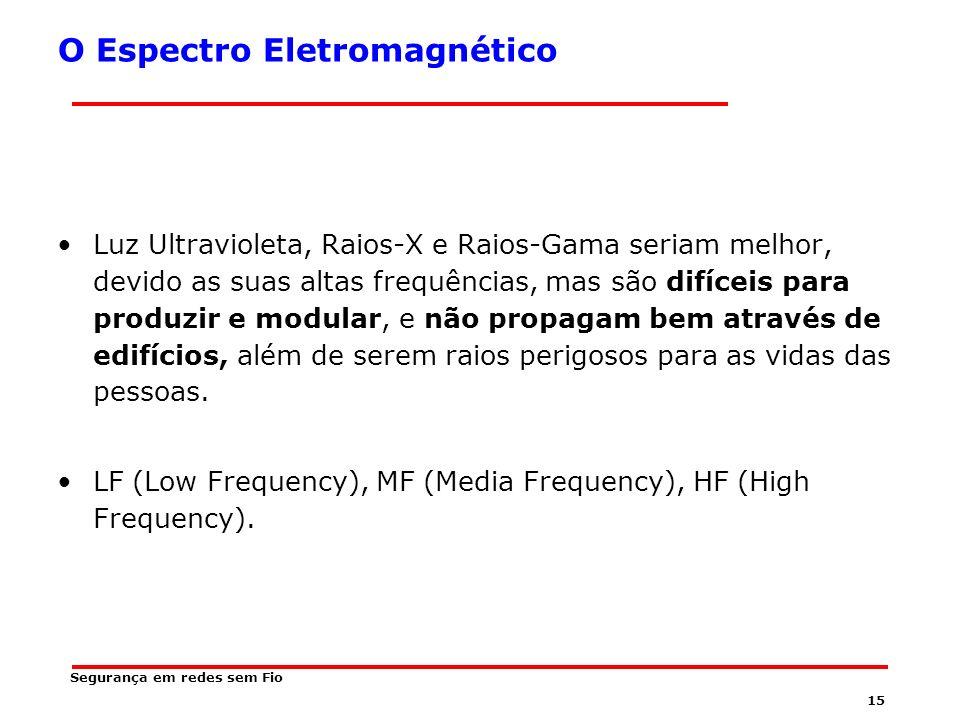 14 Segurança em redes sem Fio O Espectro Eletromagnético Rádio, Microondas, Infravermelho, Luz Visível São as partes do espectro que podem ser usados para transmitir informação por modulação de amplitude, frequência ou fase das ondas.