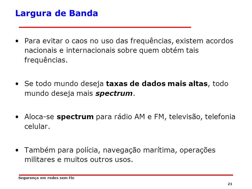 20 Largura de Banda Largura de banda é a medida da faixa de freqüência, em hertz, de um sistema ou sinal.