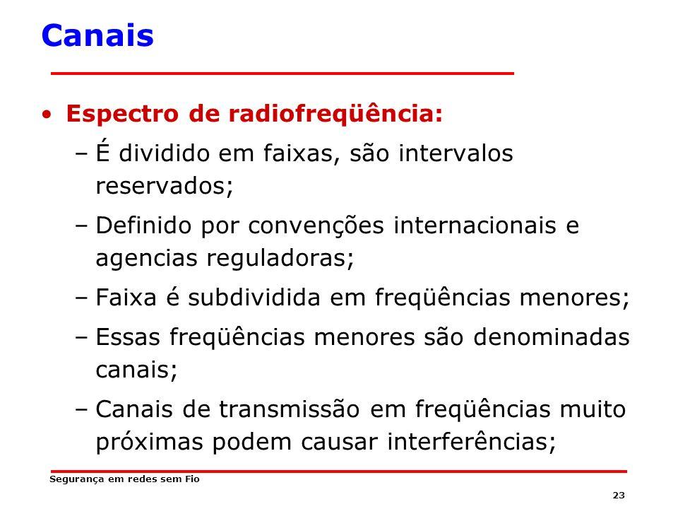 22 Segurança em redes sem Fio Bandas (Faixas) de Frequência Mundialmente, uma agência da ITU-R (WARC) faz este trabalho.