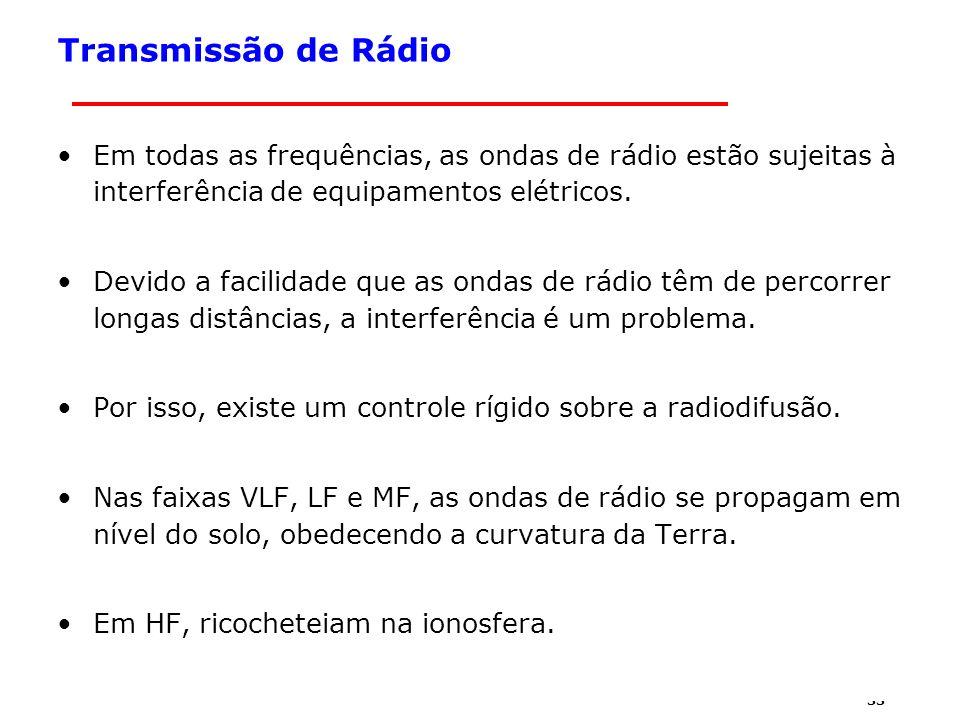 32 Segurança em redes sem Fio Transmissão de Rádio As propriedades das ondas de rádio dependem da frequência.