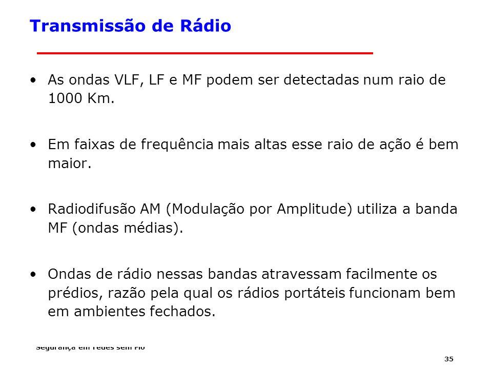 34 Segurança em redes sem Fio Transmissão de Rádio O principal problema em utilizar essa bandas em comunicações de dados diz respeito à baixa largura de banda que oferecem.