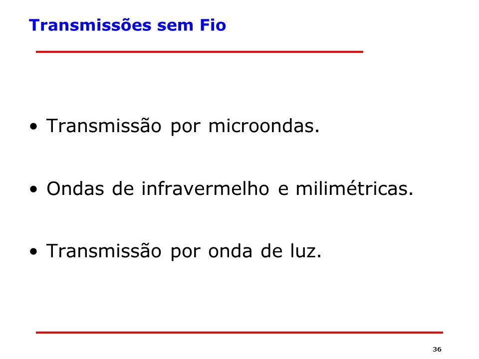35 Segurança em redes sem Fio Transmissão de Rádio As ondas VLF, LF e MF podem ser detectadas num raio de 1000 Km.