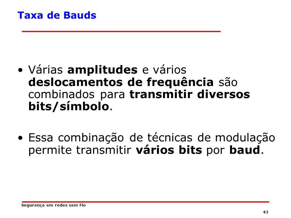 42 Taxa de Bauds Baud deriva do sobrenome de J.M.E.