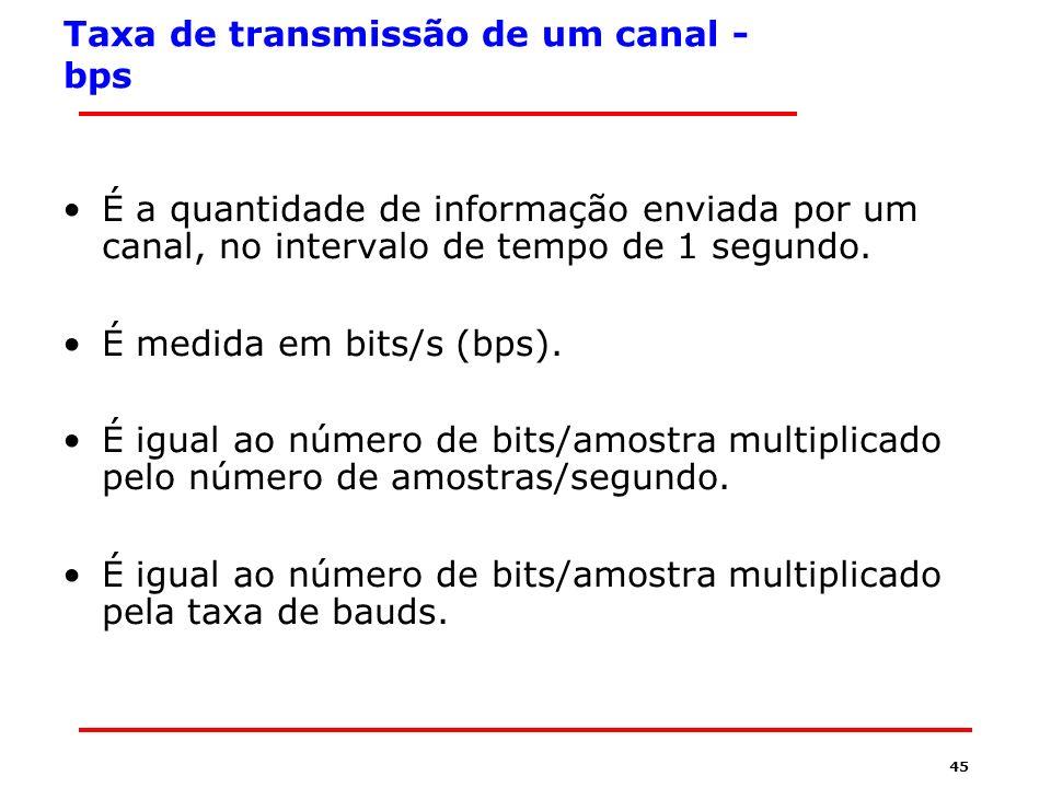 44 Taxa de Bauds Cada fragmento de informação transmitido (um símbolo) corresponde a uma amostra.