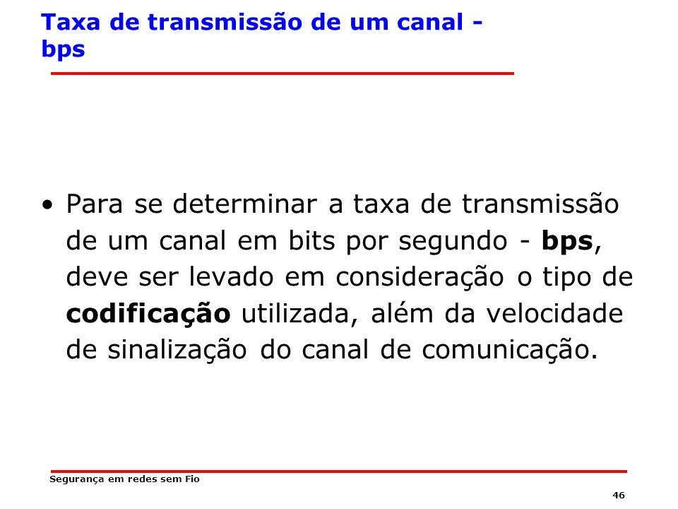 45 Taxa de transmissão de um canal - bps É a quantidade de informação enviada por um canal, no intervalo de tempo de 1 segundo.