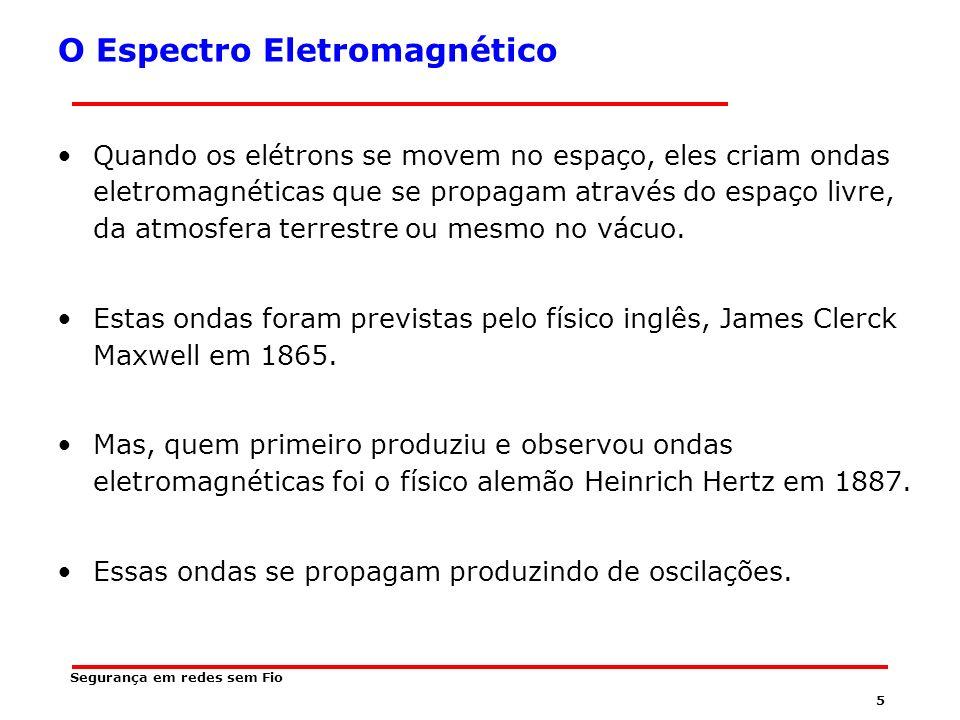75 Segurança em redes sem Fio Histórico 1940 – Primeiro uso da tecnologia spread spectrum.
