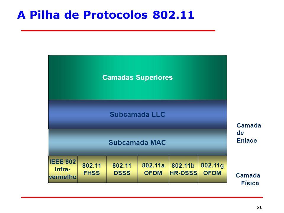 50 LANs sem Fio IEEE 802.11 A pilha de protocolos 802.11 (4.4.1) A camada física 802.11 (4.4.2) O protocolo da subcamada MAC 802.11 (4.4.3) A estrutura de quadro 802.11 (4.4.4) Serviços no padrão 802.11 (4.4.5)