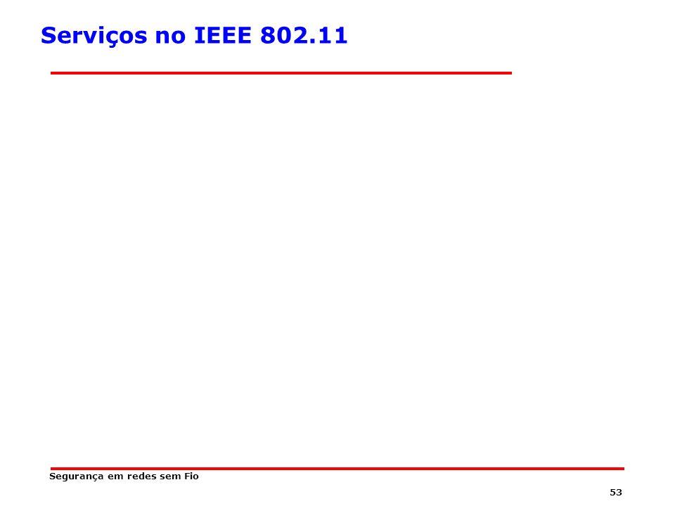 52 Estrutura do Quadro 802.11 Controle de Quadro DuraçãoEndereço 1Endereço 2Endereço 3 Endereço 4 Seq Dados Total de Verificação 2 2 6 662 60-23124 bytes versãotiposubtipo FrFr MF RepRep PotPot MaisMais WO 224 11111111bit s ToTo Controle de Quadro