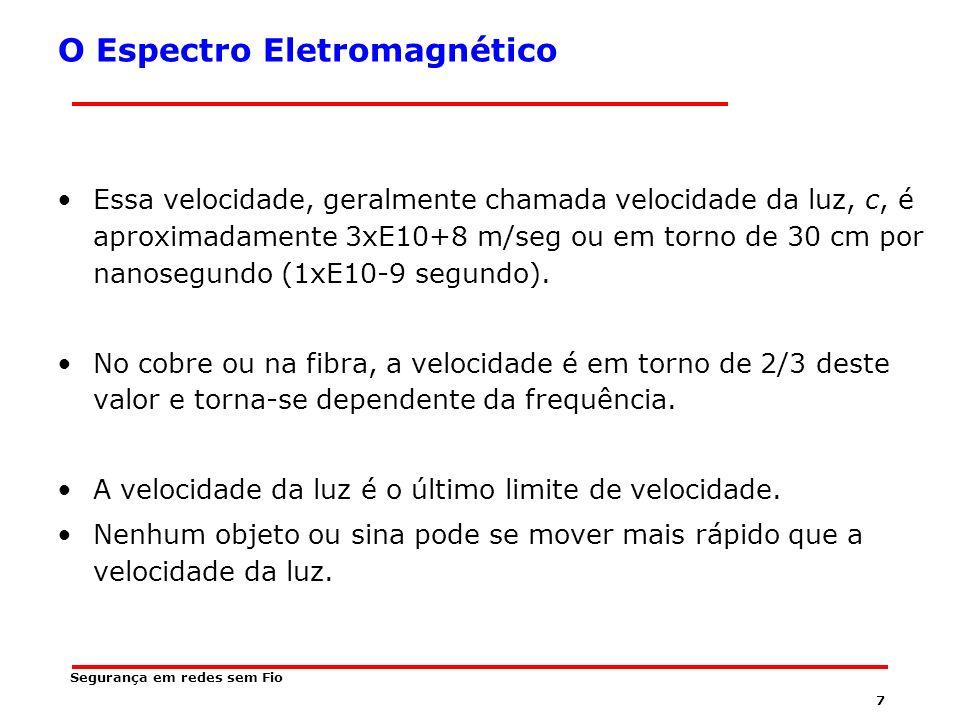7 Segurança em redes sem Fio O Espectro Eletromagnético Essa velocidade, geralmente chamada velocidade da luz, c, é aproximadamente 3xE10+8 m/seg ou em torno de 30 cm por nanosegundo (1xE10-9 segundo).
