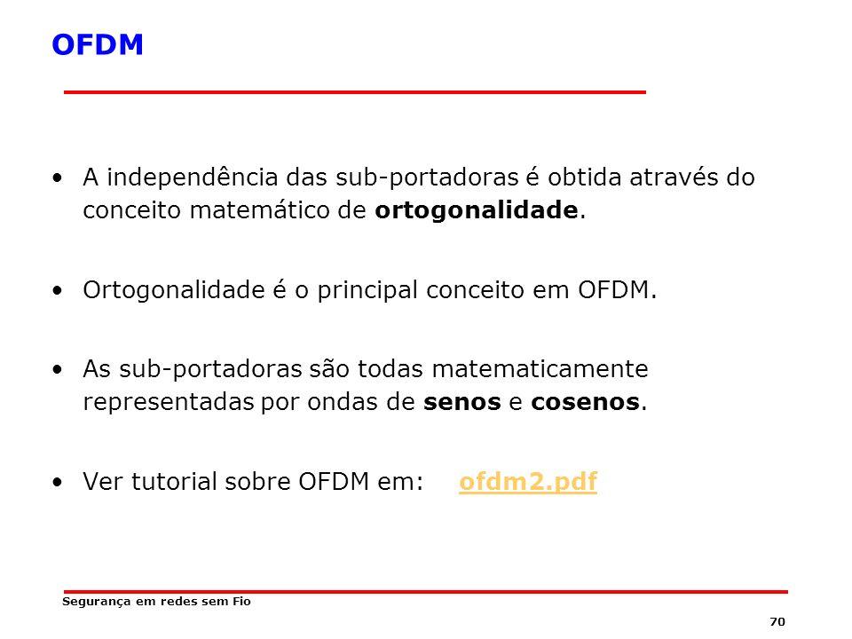 69 OFDM Os sub-canais independentes podem ser multiplexados por FDM e chamados de transmissão de multi-portadoras (multi- carrier transmission); Ou podem se baseados em CDM, sendo neste caso, chamado transmissão de multi- código (multi-code transmission).