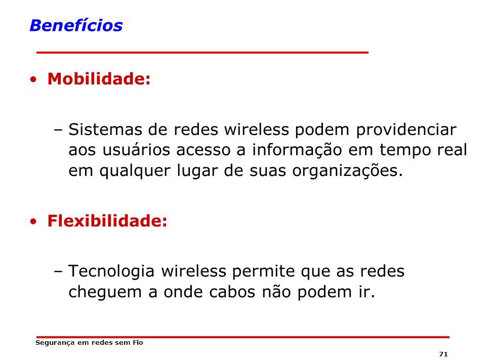 70 OFDM A independência das sub-portadoras é obtida através do conceito matemático de ortogonalidade.