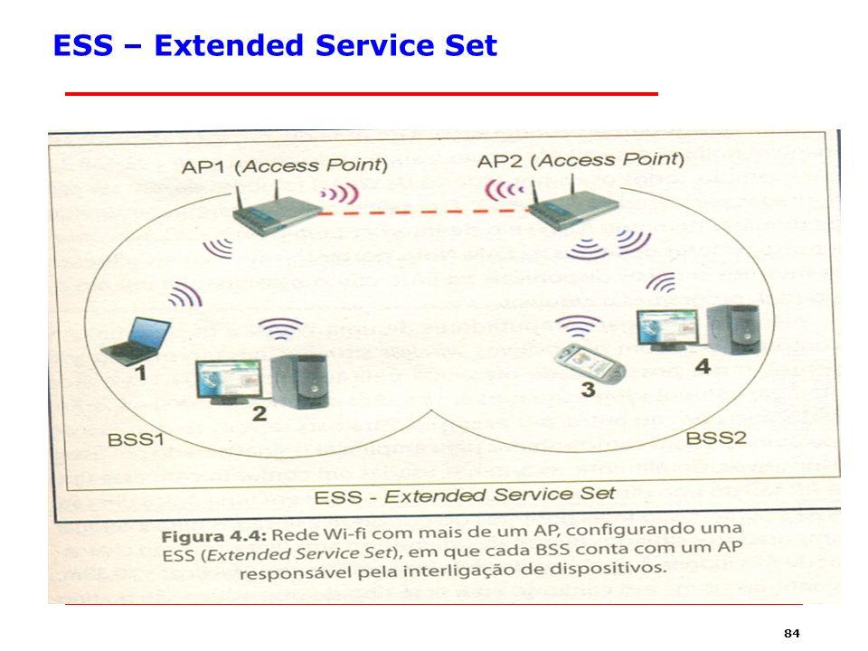83 BSS – Basic Service Set (SSId)