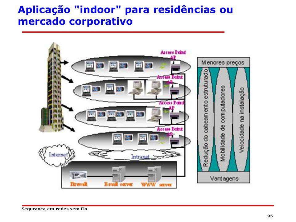 94 Segurança em redes sem Fio Visada – Ambientes externos (Outdoor) Requer visada direta – Ambientes internos (Indoor) NÃO requer visada direta