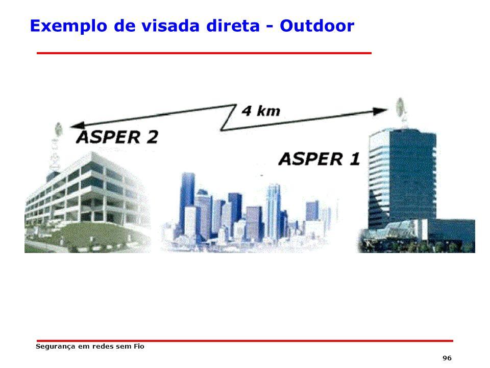 95 Segurança em redes sem Fio Aplicação indoor para residências ou mercado corporativo