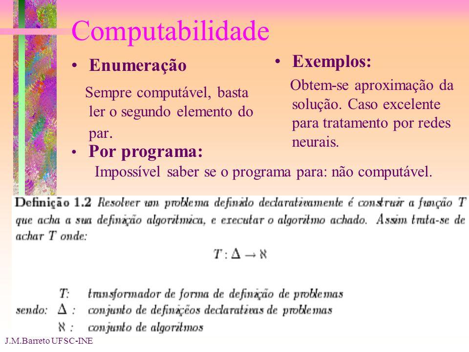 J.M.Barreto UFSC-INE Computabilidade Enumeração Sempre computável, basta ler o segundo elemento do par.