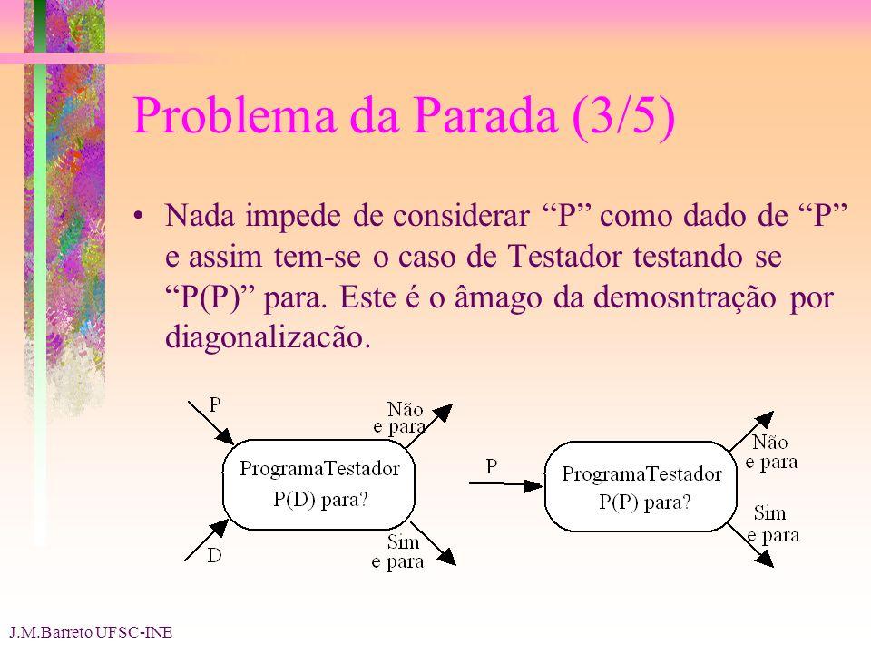 J.M.Barreto UFSC-INE Problema da Parada (3/5) Nada impede de considerar P como dado de P e assim tem-se o caso de Testador testando se P(P) para.