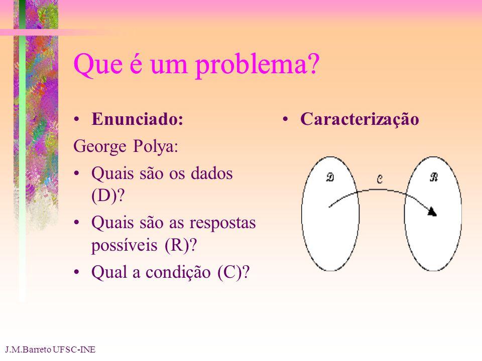 J.M.Barreto UFSC-INE Que é um problema. Enunciado: George Polya: Quais são os dados (D).