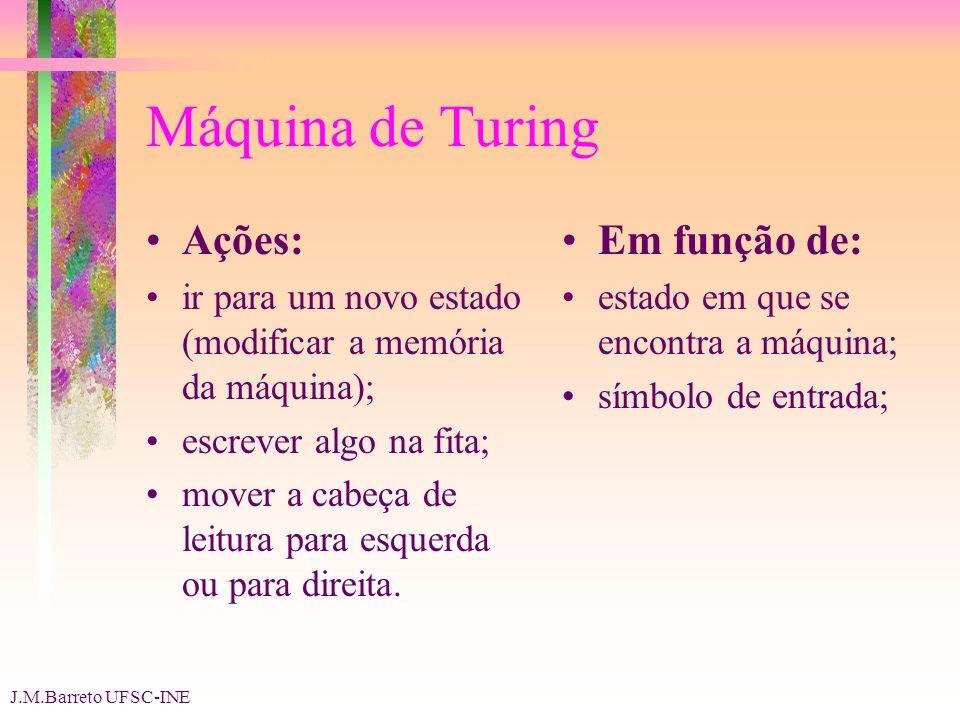 J.M.Barreto UFSC-INE Máquina de Turing Ações: ir para um novo estado (modificar a memória da máquina); escrever algo na fita; mover a cabeça de leitura para esquerda ou para direita.