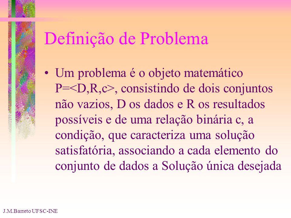 J.M.Barreto UFSC-INE Definição de Problema Um problema é o objeto matemático P=, consistindo de dois conjuntos não vazios, D os dados e R os resultados possíveis e de uma relação binária c, a condição, que caracteriza uma solução satisfatória, associando a cada elemento do conjunto de dados a Solução única desejada