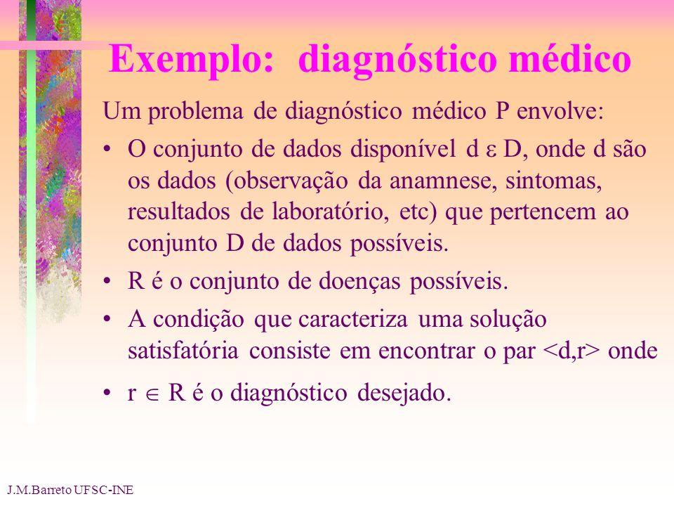 J.M.Barreto UFSC-INE Exemplo: diagnóstico médico Um problema de diagnóstico médico P envolve: O conjunto de dados disponível d D, onde d são os dados (observação da anamnese, sintomas, resultados de laboratório, etc) que pertencem ao conjunto D de dados possíveis.