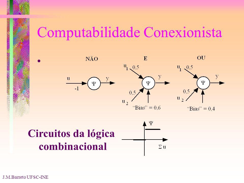 J.M.Barreto UFSC-INE Computabilidade Conexionista Circuitos da lógica combinacional