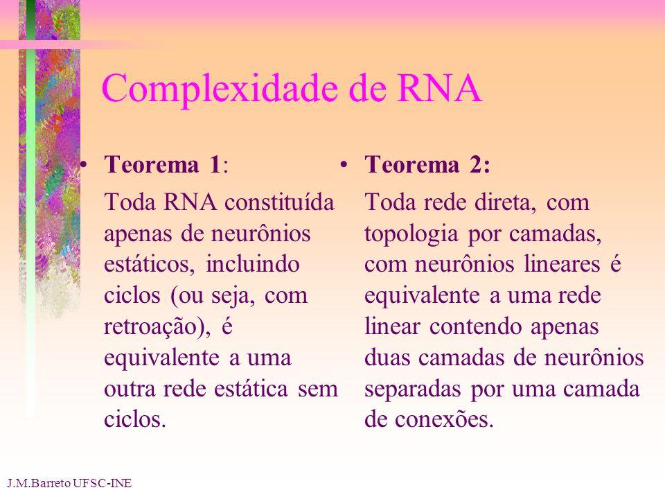 J.M.Barreto UFSC-INE Complexidade de RNA Teorema 1: Toda RNA constituída apenas de neurônios estáticos, incluindo ciclos (ou seja, com retroação), é equivalente a uma outra rede estática sem ciclos.