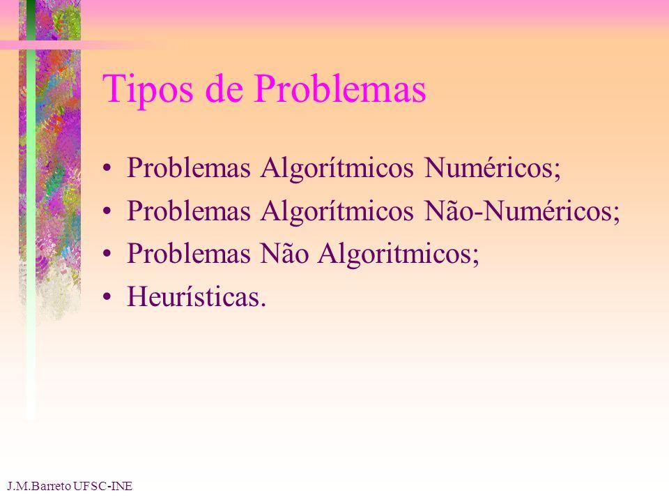 J.M.Barreto UFSC-INE Tipos de Problemas Problemas Algorítmicos Numéricos; Problemas Algorítmicos Não-Numéricos; Problemas Não Algoritmicos; Heurísticas.