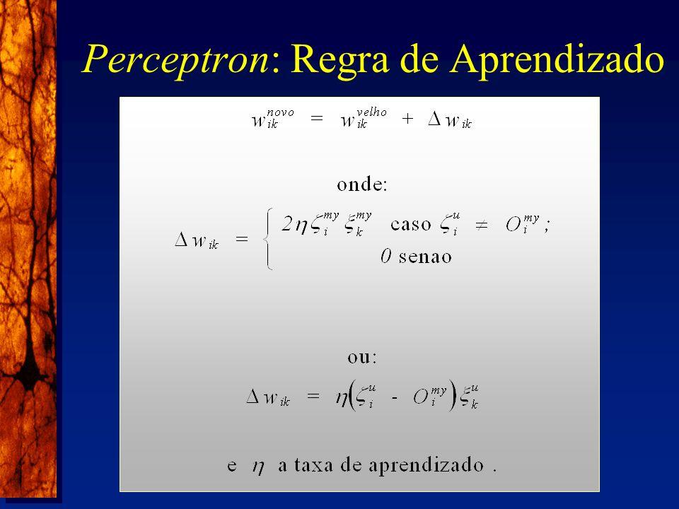 Perceptron: Regra de Aprendizado