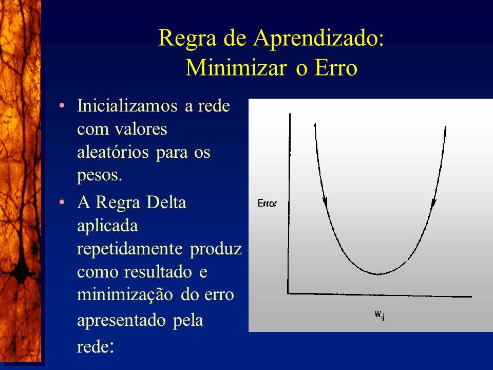 Regra de Aprendizado: Minimizar o Erro Inicializamos a rede com valores aleatórios para os pesos.