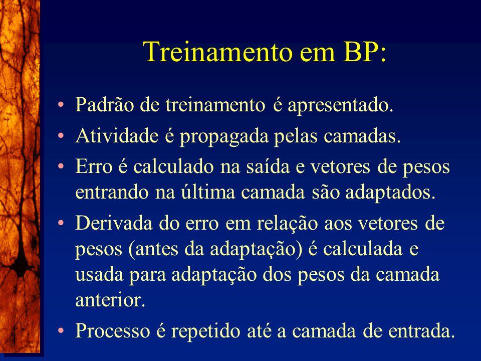 Treinamento em BP: Padrão de treinamento é apresentado.