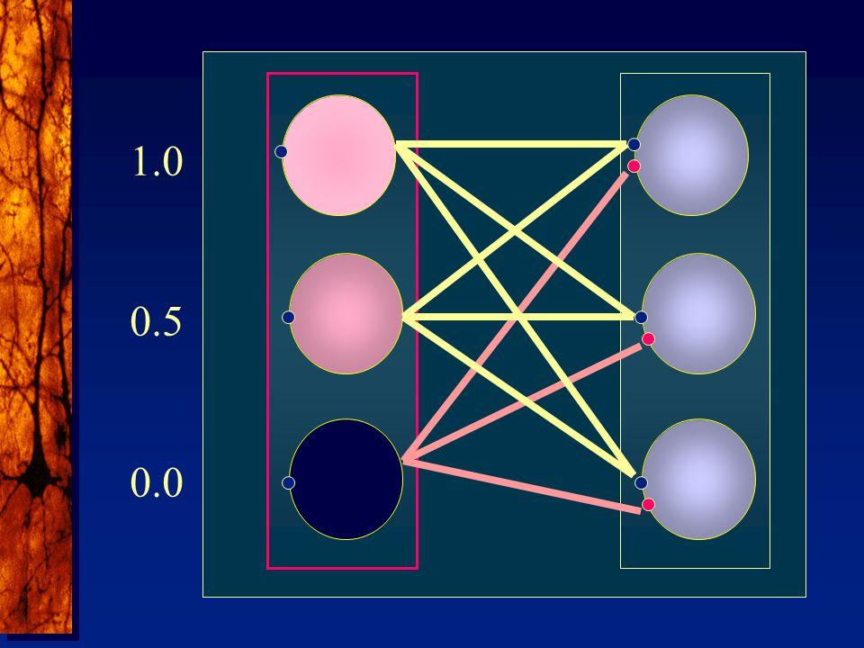 Problemas: As vezes o espaço vetorial definido por um conjunto de vetores de pesos não basta, não há um atrator (dados linearmente inseparáveis) Solução: 4 Rede de mais camadas Problema: 4 Como definir o erro já que não podemos usar neurônios lineares, onde o erro pode ser definido pela derivada parcial de E em relação a w ?