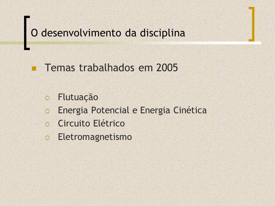 O desenvolvimento da disciplina Temas trabalhados em 2005 Flutuação Energia Potencial e Energia Cinética Circuito Elétrico Eletromagnetismo