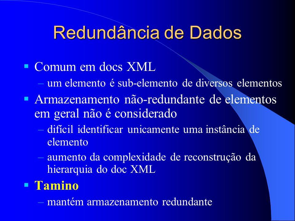 Redundância de Dados Comum em docs XML –um elemento é sub-elemento de diversos elementos Armazenamento não-redundante de elementos em geral não é considerado –difícil identificar unicamente uma instância de elemento –aumento da complexidade de reconstrução da hierarquia do doc XML Tamino –mantém armazenamento redundante
