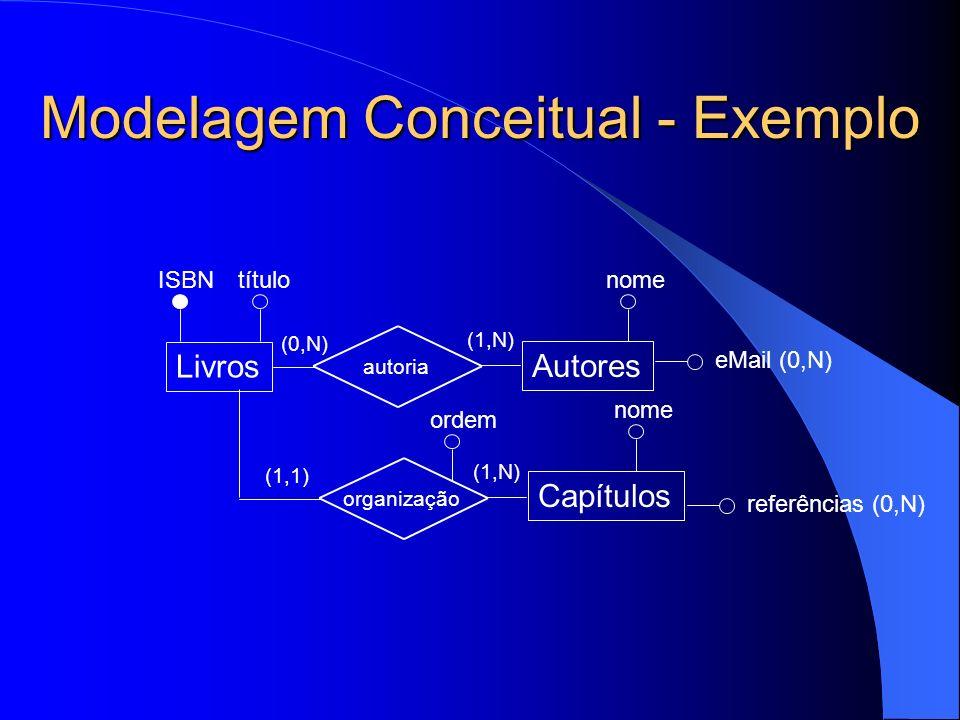 Modelagem Conceitual - Exemplo Autores nome eMail (0,N) autoria (1,N) Livros (0,N) títuloISBN organização (1,N) (1,1) Capítulos ordem nome referências (0,N)
