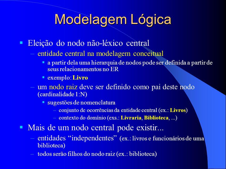 Modelagem Lógica Eleição do nodo não-léxico central –entidade central na modelagem conceitual a partir dela uma hierarquia de nodos pode ser definida a partir de seus relacionamentos no ER exemplo: Livro –um nodo raiz deve ser definido como pai deste nodo (cardinalidade 1:N) sugestões de nomenclatura –conjunto de ocorrências da entidade central (ex.: Livros) –contexto do domínio (exs.: Livraria, Biblioteca,...) Mais de um nodo central pode existir...