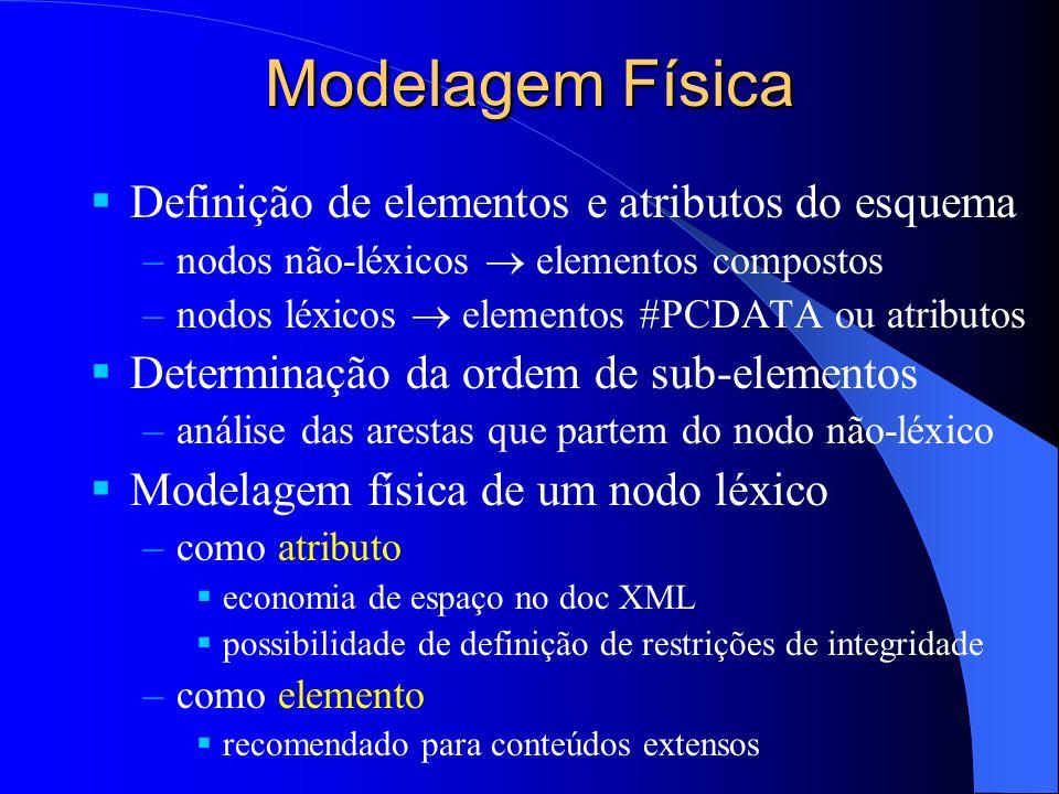 Modelagem Física Definição de elementos e atributos do esquema –nodos não-léxicos elementos compostos –nodos léxicos elementos #PCDATA ou atributos Determinação da ordem de sub-elementos –análise das arestas que partem do nodo não-léxico Modelagem física de um nodo léxico –como atributo economia de espaço no doc XML possibilidade de definição de restrições de integridade –como elemento recomendado para conteúdos extensos