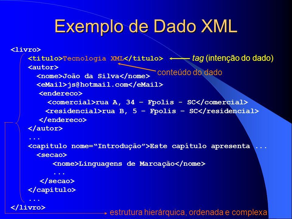 Exemplo de Dado XML Tecnologia XML João da Silva js@hotmail.com rua A, 34 – Fpolis - SC rua B, 5 – Fpolis – SC...