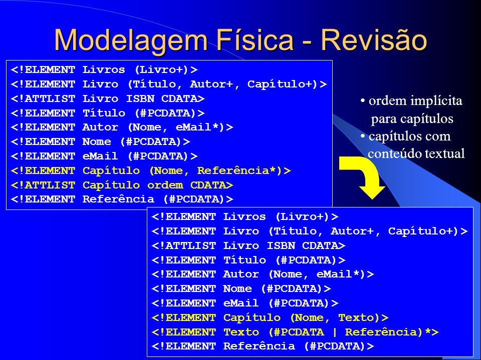 Modelagem Física - Revisão ordem implícita para capítulos capítulos com conteúdo textual