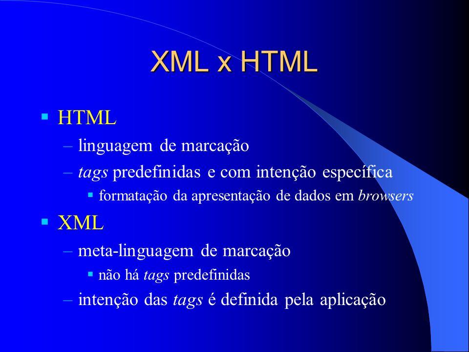 XML x HTML HTML –linguagem de marcação –tags predefinidas e com intenção específica formatação da apresentação de dados em browsers XML –meta-linguagem de marcação não há tags predefinidas –intenção das tags é definida pela aplicação
