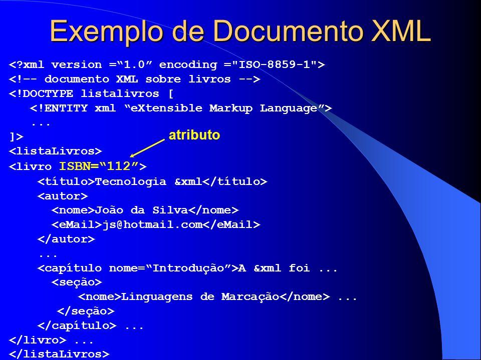 Exemplo de Documento XML <!DOCTYPE listalivros [...
