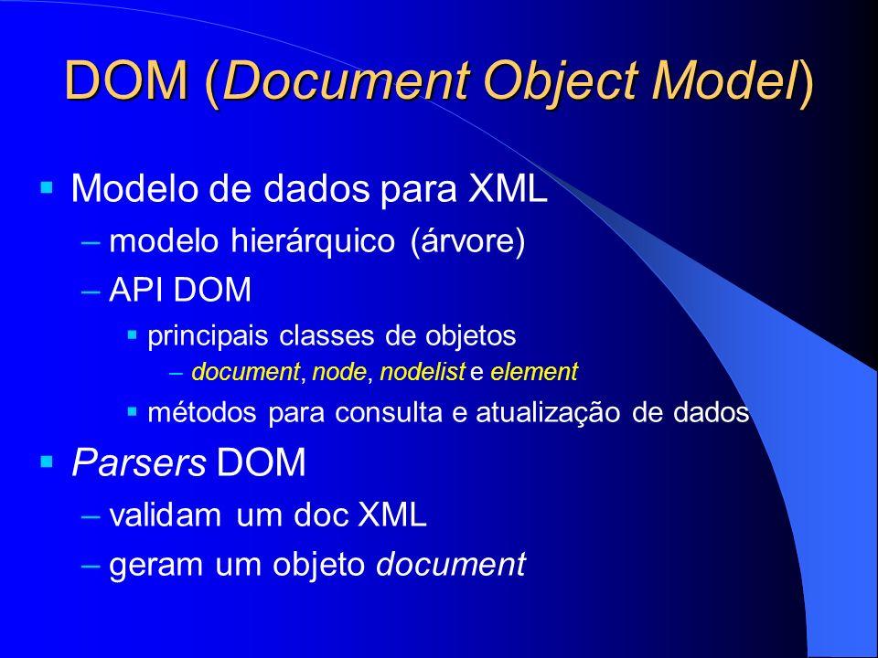 DOM (Document Object Model) Modelo de dados para XML –modelo hierárquico (árvore) –API DOM principais classes de objetos –document, node, nodelist e element métodos para consulta e atualização de dados Parsers DOM –validam um doc XML –geram um objeto document