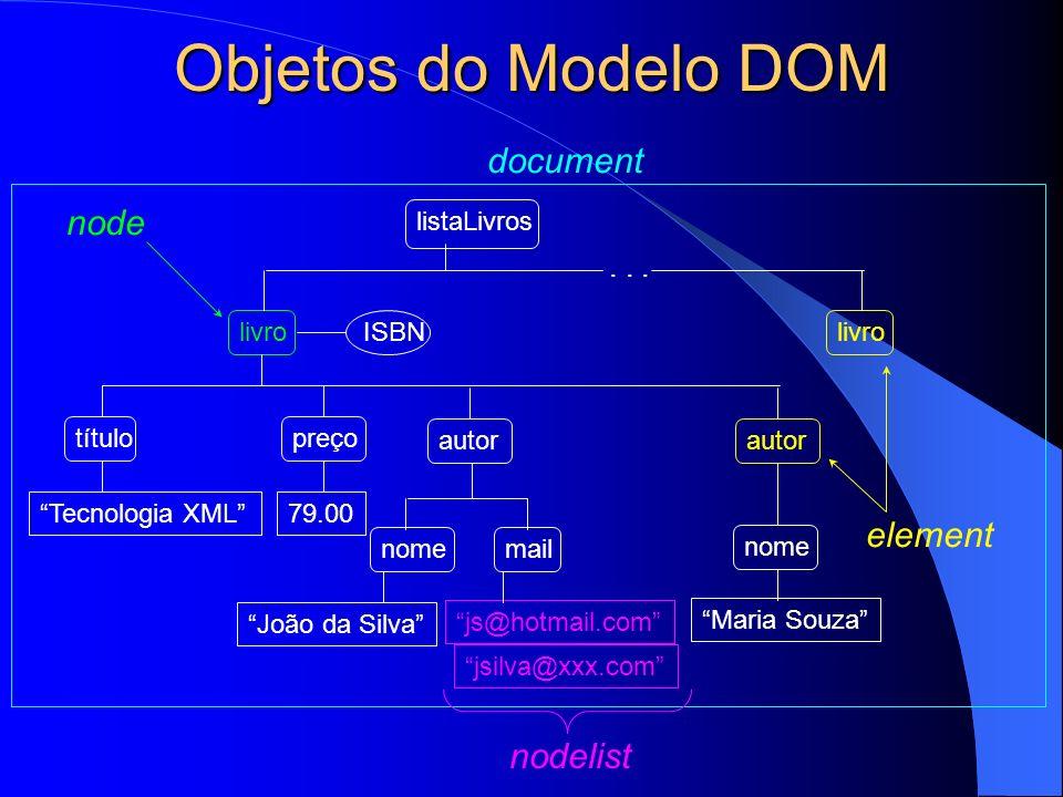 Objetos do Modelo DOM listaLivros livro título preço ISBN Tecnologia XML79.00 João da Silva jsilva@xxx.com js@hotmail.com nome mail autor nome autor Maria Souza livro...