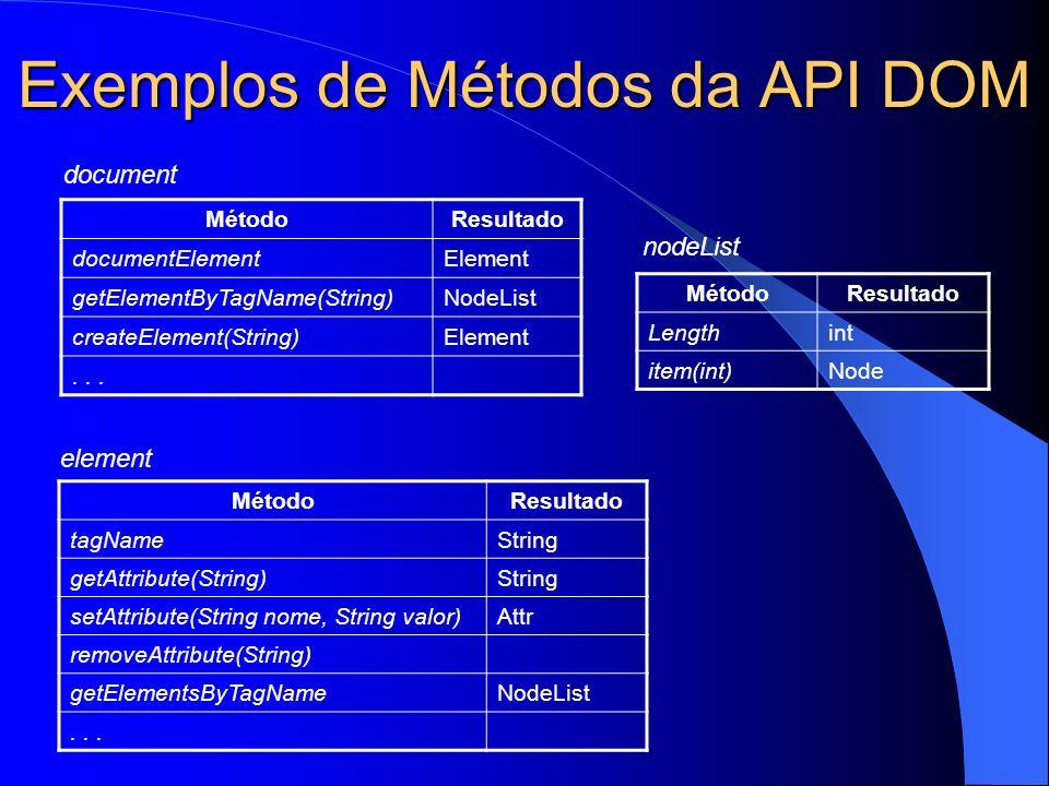 Exemplos de Métodos da API DOM MétodoResultado documentElementElement getElementByTagName(String)NodeList createElement(String)Element...